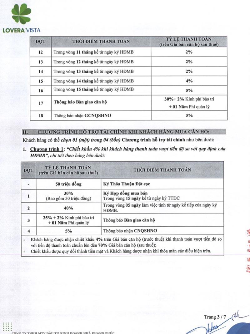 Chính sách bán hàng tháng 6 năm 2020 căn hộ Lovera Vista Khang Điền Bình Chánh