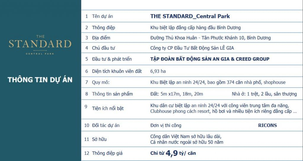 Thông tin dự án nhà phố The Standard Central Park Bình Dương