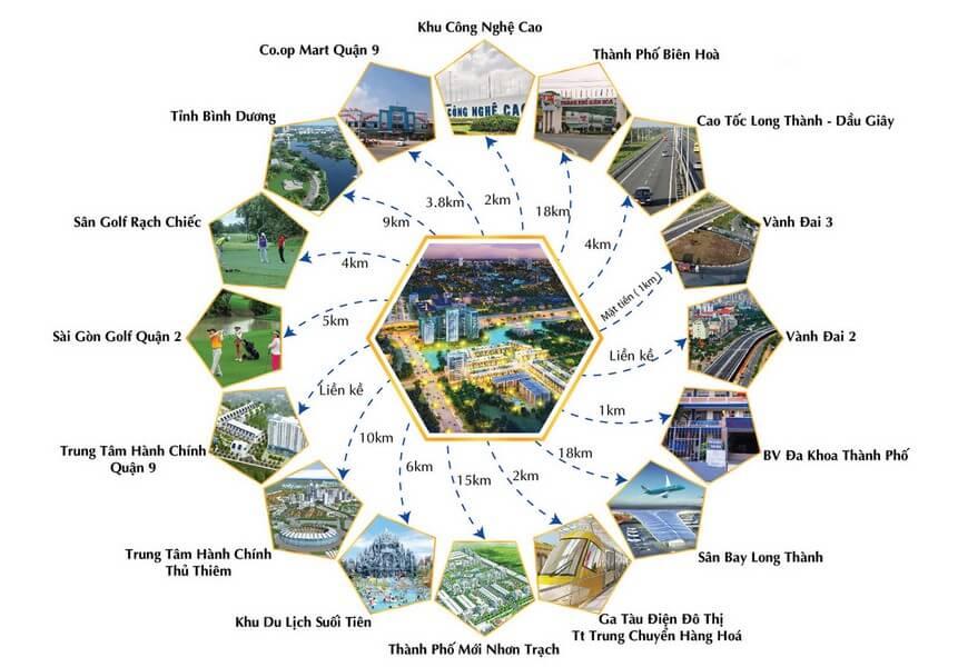 Liên kết vùng dự án MT Eastmark City Centana City Quận 9 Điền Phúc Thành