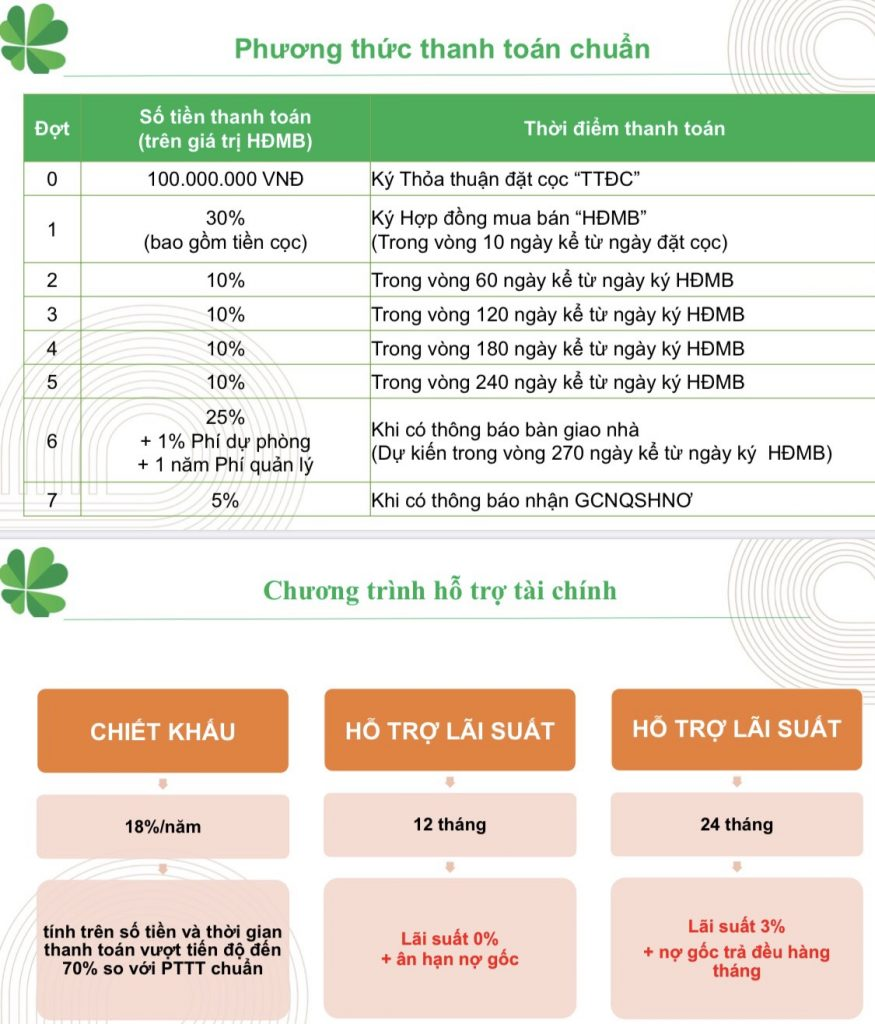 Lịch thanh toán chuẩn dự án Lovera Premier Khang Điền Bình Chánh