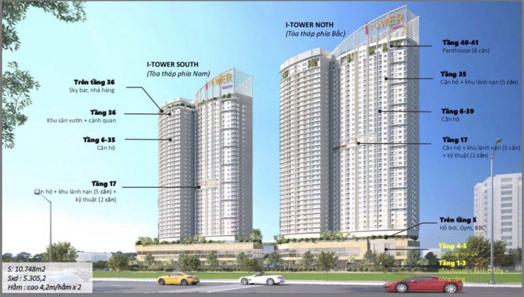 Phối cảnh dự án I Tower Residences Quy Nhơn