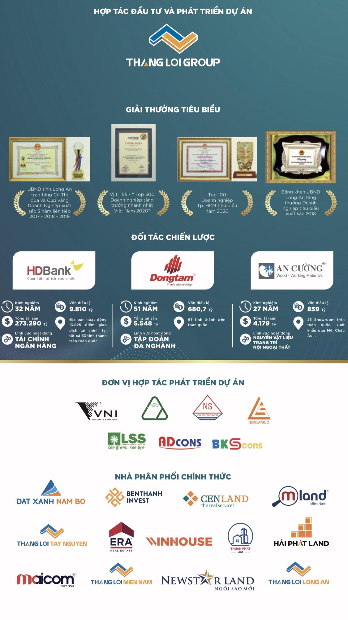 Giải thưởng và các đôi tác chiến lược dự án TheSolCity Thắng Lợi