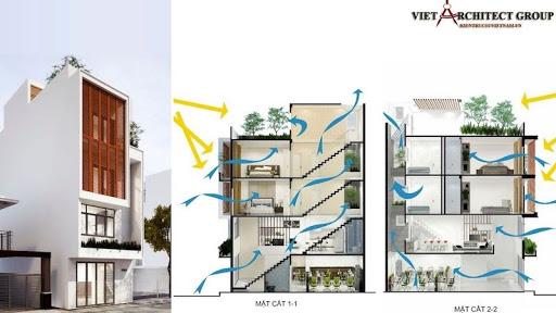 7 cách sửa nhà đẹp từ cũ thành mới đơn giản hiện nay